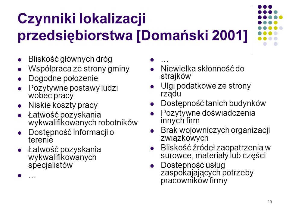 Czynniki lokalizacji przedsiębiorstwa [Domański 2001]